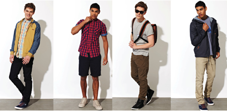 Examples from the Bench SS13 Collection