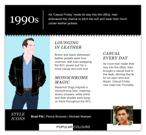 The Evolution of Men's Fashion Trends